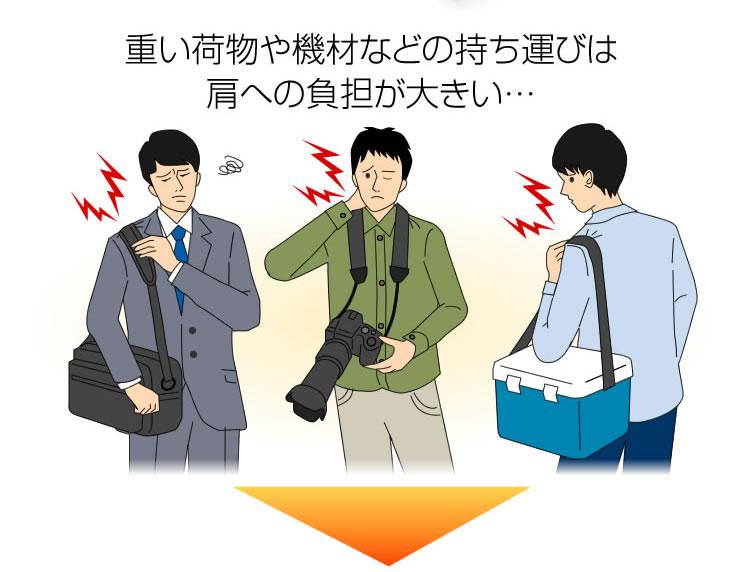 重い荷物や機材などの持ち運びは肩への負担が大きい